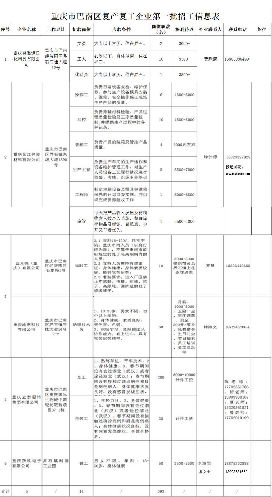 巴南招聘信息.jpg
